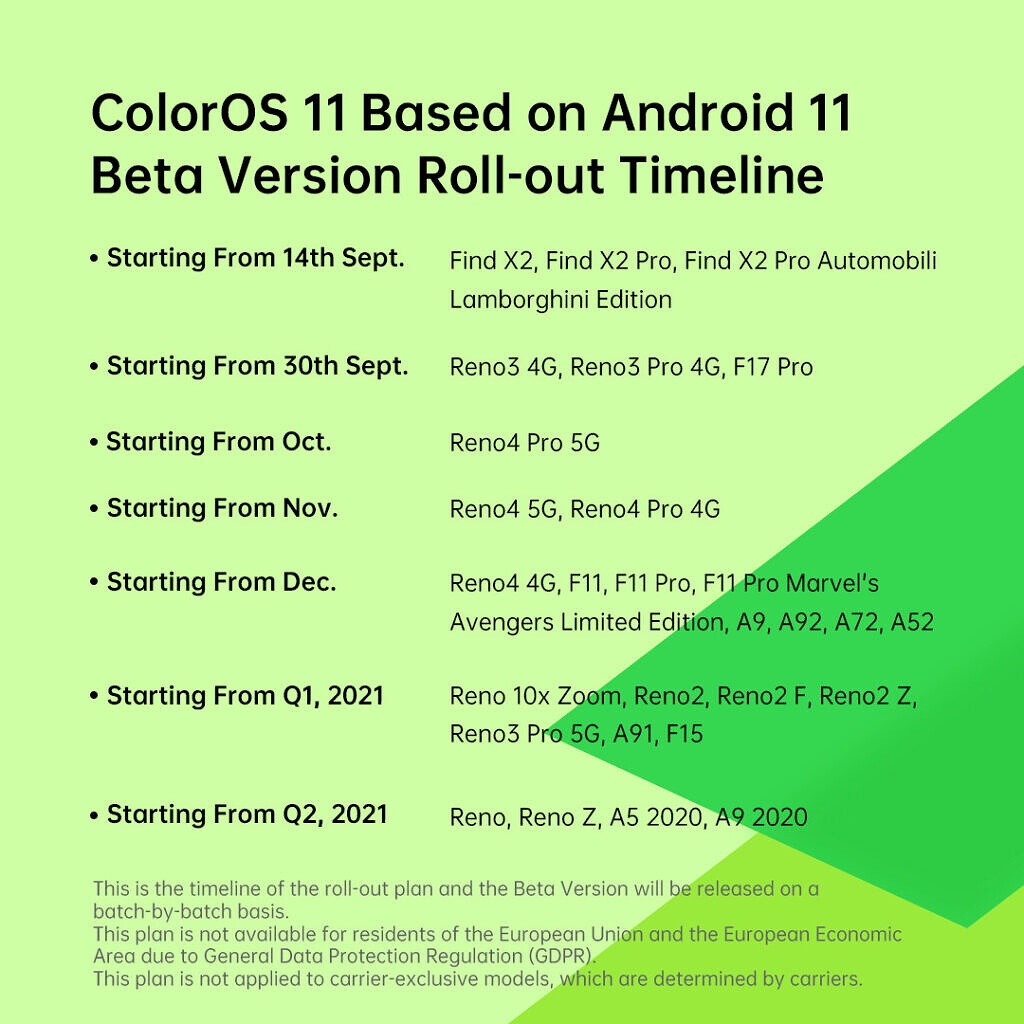 When is ColorOS 11 is coming to your phone