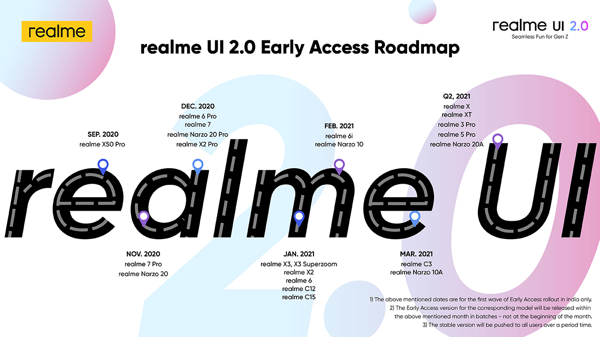 Here's when the Realme UI 2.0 beta based on Android 11 will roll out