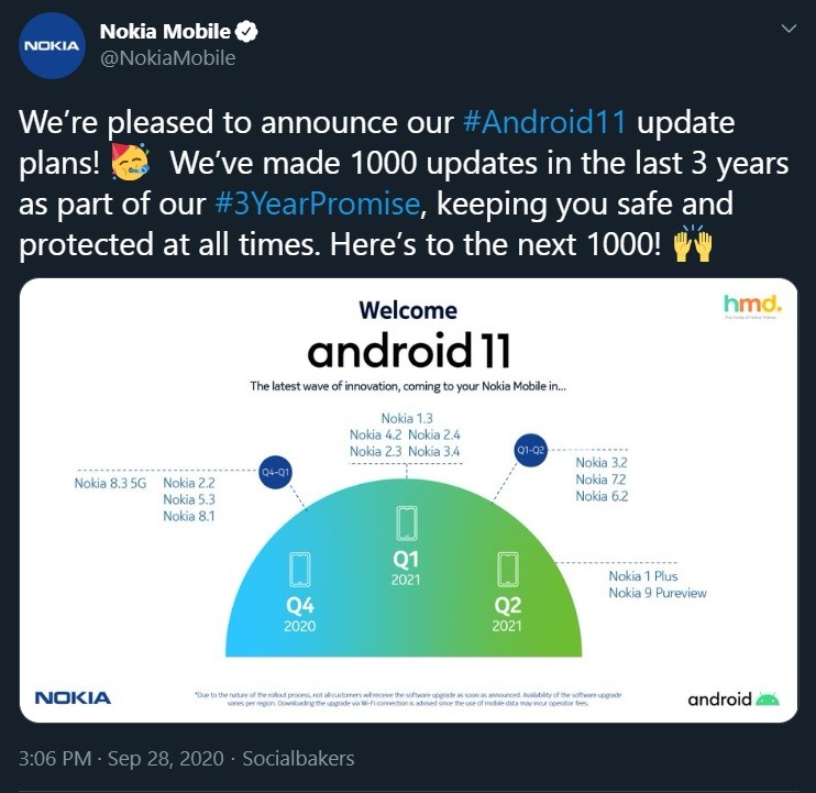 Here's when HMD Global will roll out Android 11 for Nokia phones