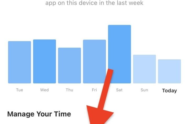 Curb Your Daily Instagram Usage with Daily Reminders on iPhone or Android